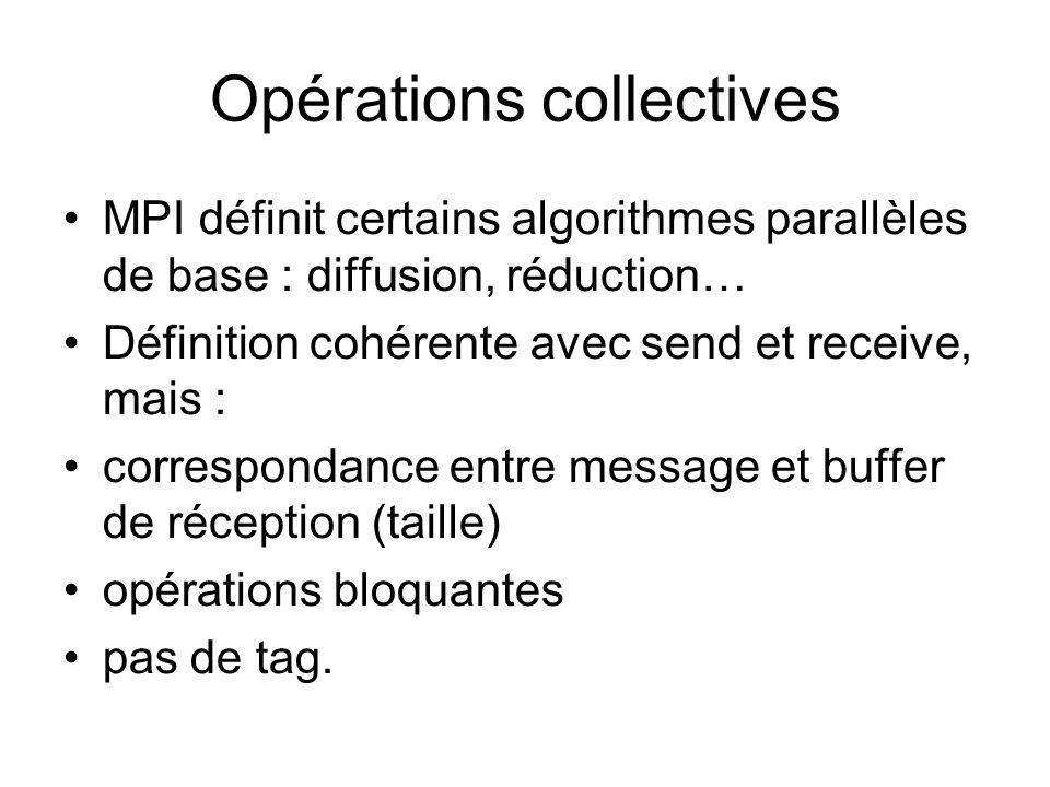 Opérations collectives MPI définit certains algorithmes parallèles de base : diffusion, réduction… Définition cohérente avec send et receive, mais : c