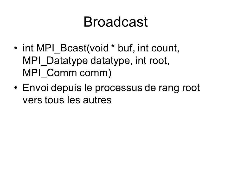 Broadcast int MPI_Bcast(void * buf, int count, MPI_Datatype datatype, int root, MPI_Comm comm) Envoi depuis le processus de rang root vers tous les au