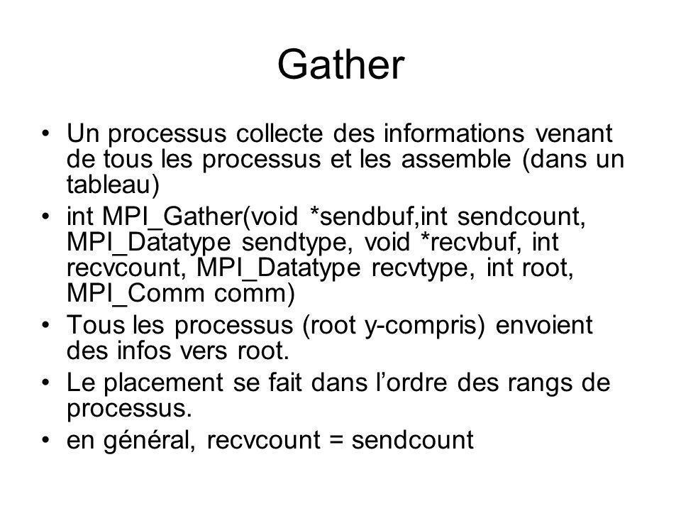 Gather Un processus collecte des informations venant de tous les processus et les assemble (dans un tableau) int MPI_Gather(void *sendbuf,int sendcoun