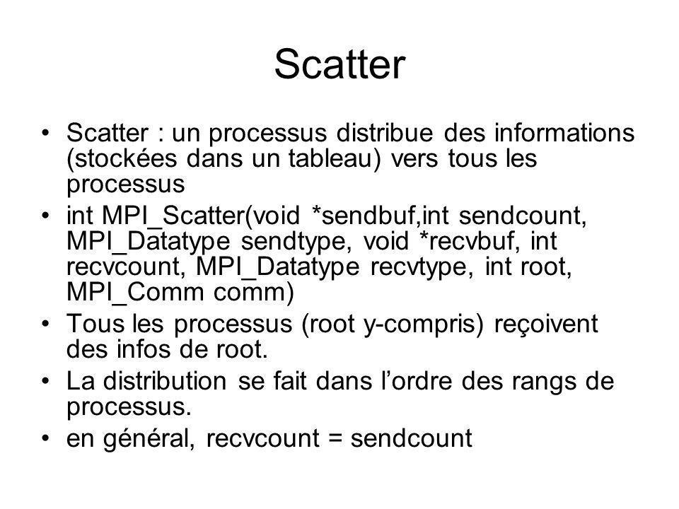 Scatter Scatter : un processus distribue des informations (stockées dans un tableau) vers tous les processus int MPI_Scatter(void *sendbuf,int sendcou