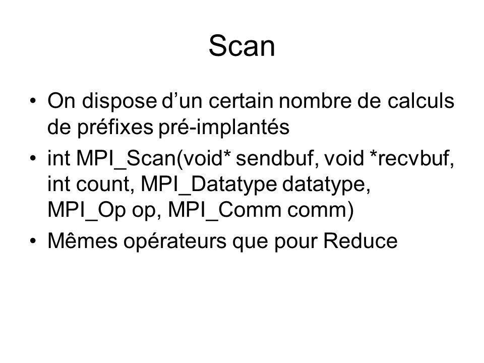 Scan On dispose dun certain nombre de calculs de préfixes pré-implantés int MPI_Scan(void* sendbuf, void *recvbuf, int count, MPI_Datatype datatype, M