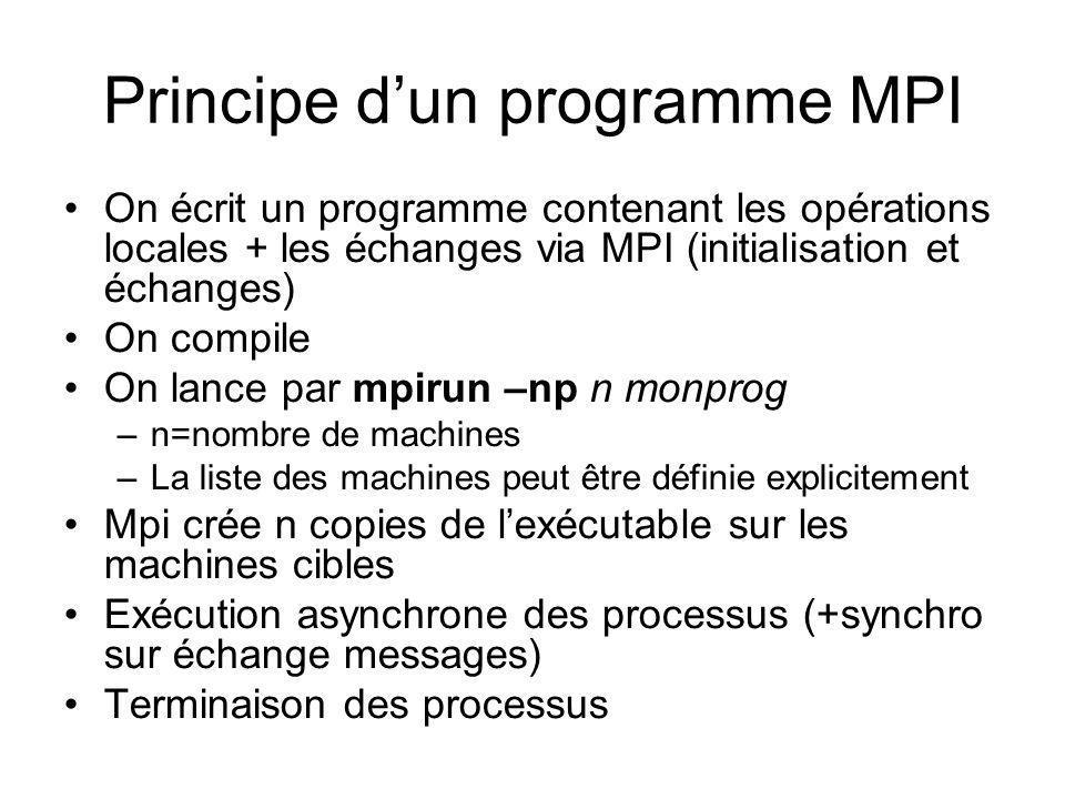 Principe dun programme MPI On écrit un programme contenant les opérations locales + les échanges via MPI (initialisation et échanges) On compile On la