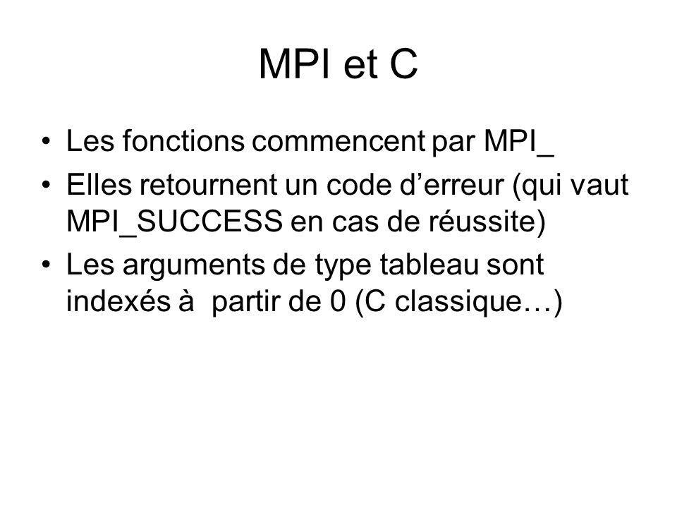 MPI et C Les fonctions commencent par MPI_ Elles retournent un code derreur (qui vaut MPI_SUCCESS en cas de réussite) Les arguments de type tableau so
