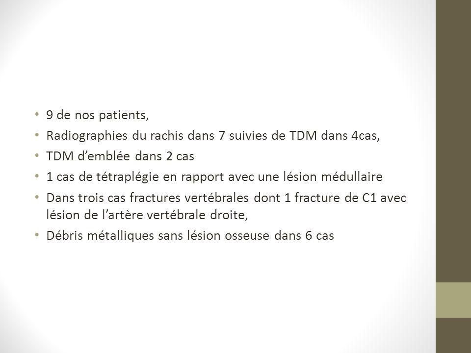 9 de nos patients, Radiographies du rachis dans 7 suivies de TDM dans 4cas, TDM demblée dans 2 cas 1 cas de tétraplégie en rapport avec une lésion méd