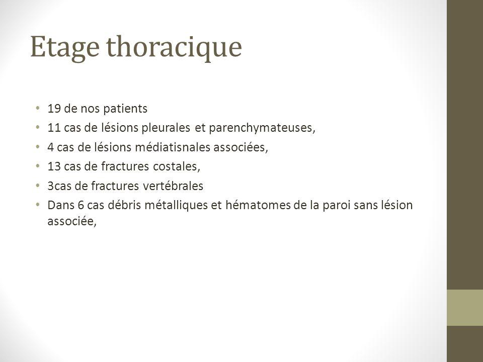 Etage thoracique 19 de nos patients 11 cas de lésions pleurales et parenchymateuses, 4 cas de lésions médiatisnales associées, 13 cas de fractures cos