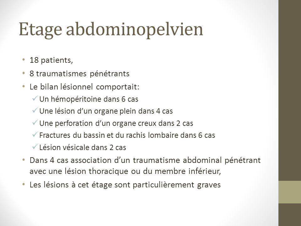 Etage abdominopelvien 18 patients, 8 traumatismes pénétrants Le bilan lésionnel comportait: Un hémopéritoine dans 6 cas Une lésion dun organe plein da