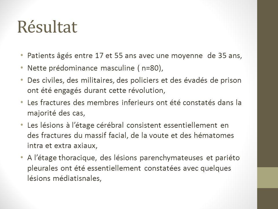 Conclusion Les lésions traumatiques balistiques varient en fonction du projectile utilisé et des tissus traversés.