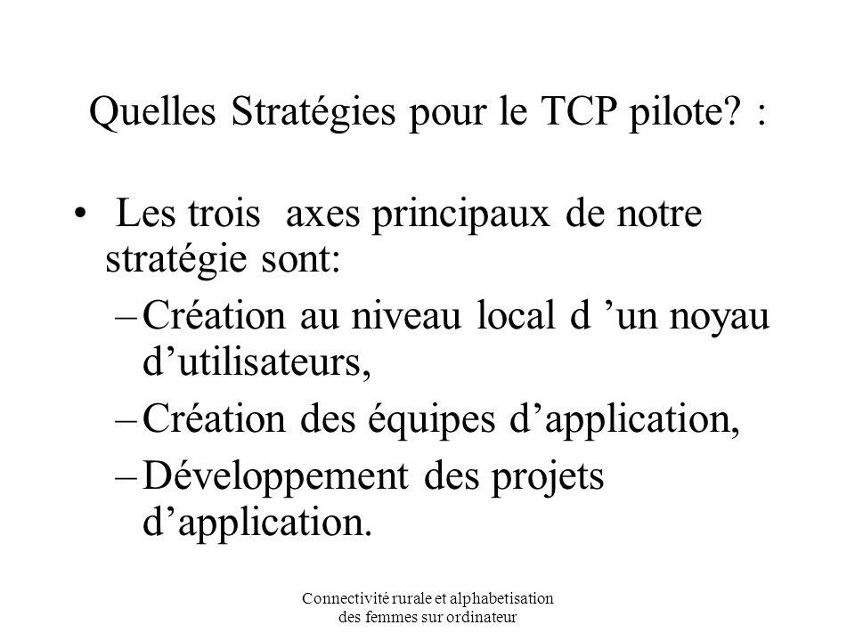 Connectivité rurale et alphabetisation des femmes sur ordinateur Quelles Stratégies pour le TCP pilote.