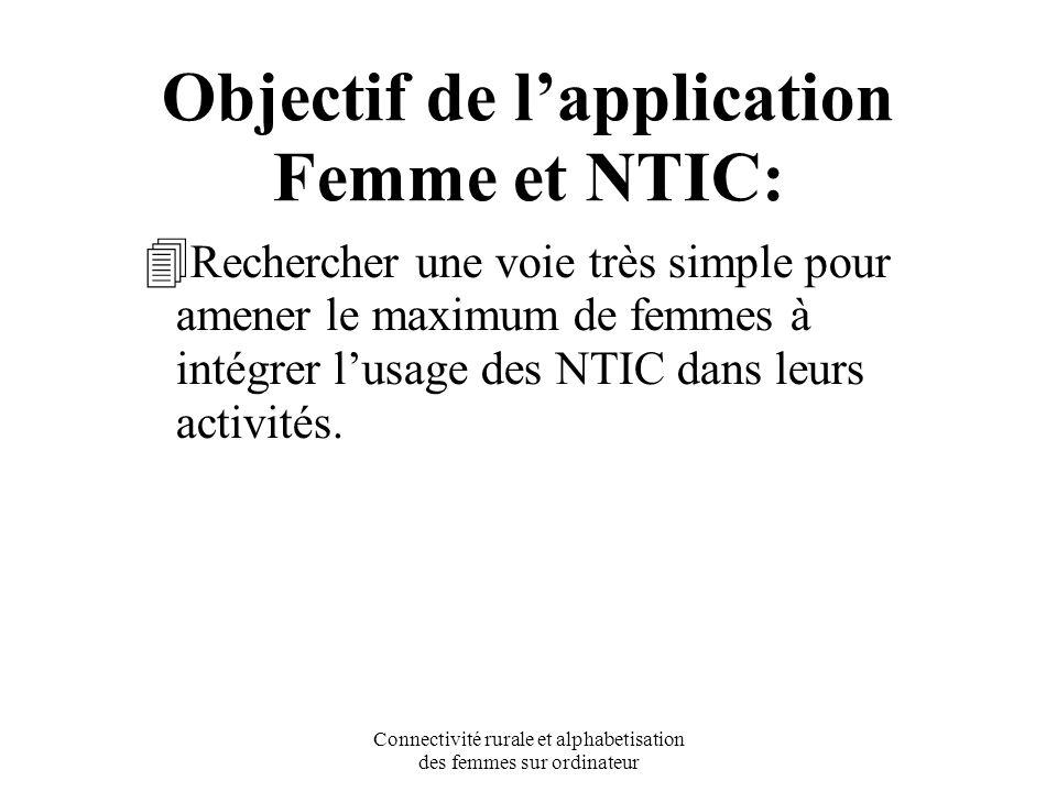 Connectivité rurale et alphabetisation des femmes sur ordinateur Objectif de lapplication Femme et NTIC: Rechercher une voie très simple pour amener le maximum de femmes à intégrer lusage des NTIC dans leurs activités.