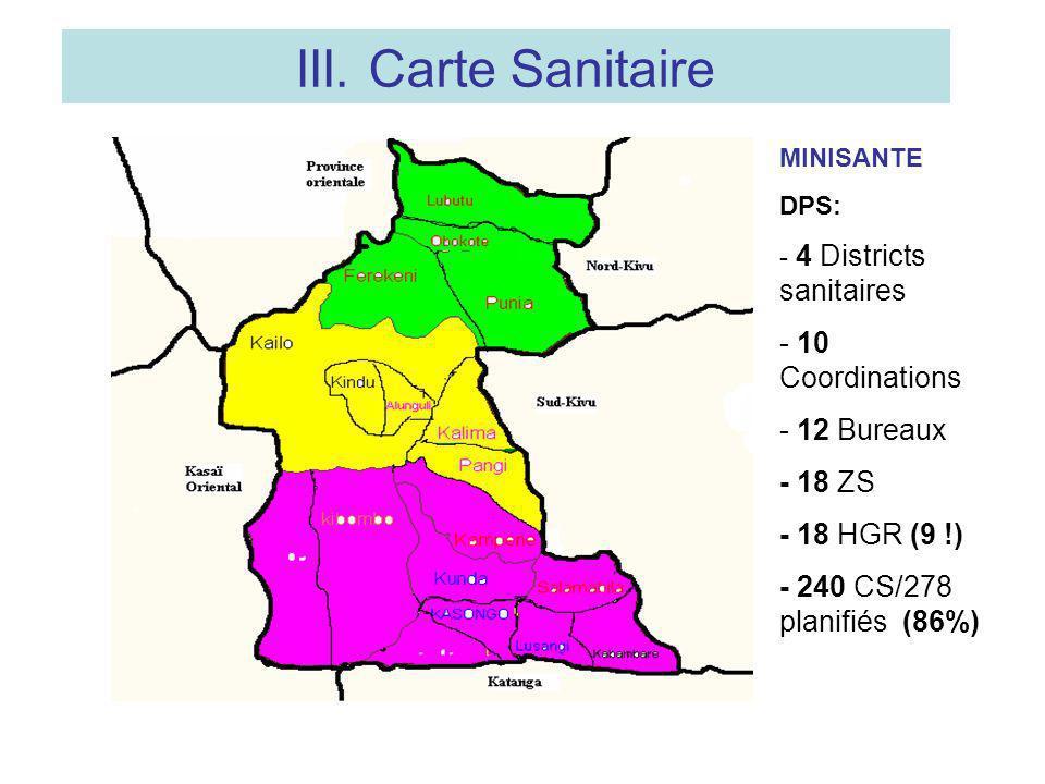 III. Carte Sanitaire MINISANTE DPS: - 4 Districts sanitaires - 10 Coordinations - 12 Bureaux - 18 ZS - 18 HGR (9 !) - 240 CS/278 planifiés (86%)