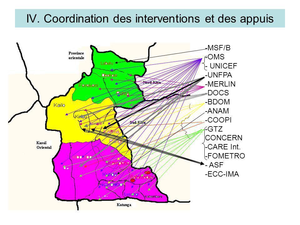 IV. Coordination des interventions et des appuis -MSF/B -OMS - UNICEF -UNFPA -MERLIN -DOCS -BDOM -ANAM -COOPI -GTZ CONCERN -CARE Int. -FOMETRO - ASF -