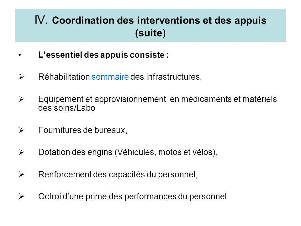 IV. Coordination des interventions et des appuis (suite) Lessentiel des appuis consiste : Réhabilitation sommaire des infrastructures, Equipement et a