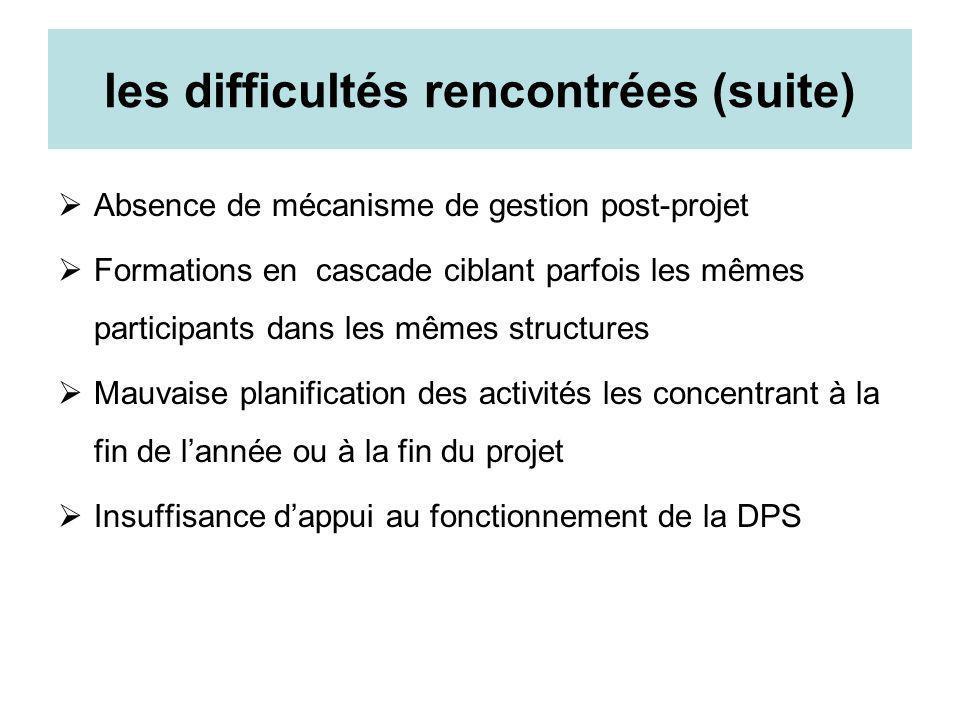 les difficultés rencontrées (suite) Absence de mécanisme de gestion post-projet Formations en cascade ciblant parfois les mêmes participants dans les