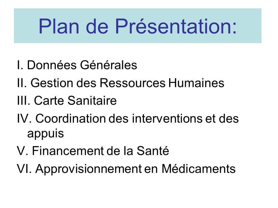 Plan de Présentation: I. Données Générales II. Gestion des Ressources Humaines III. Carte Sanitaire IV. Coordination des interventions et des appuis V