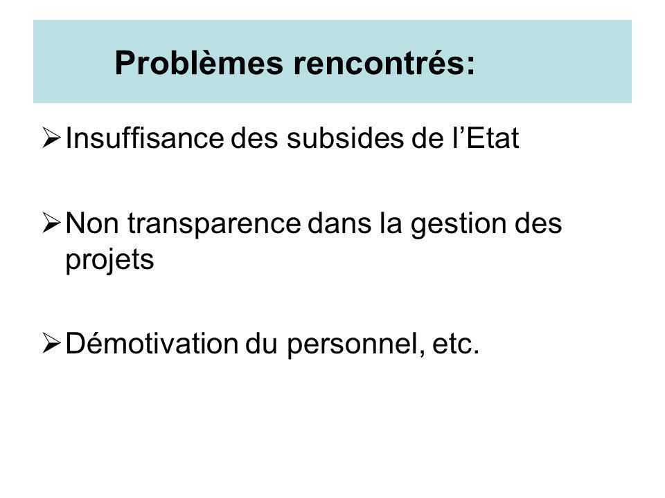 Problèmes rencontrés: Insuffisance des subsides de lEtat Non transparence dans la gestion des projets Démotivation du personnel, etc.