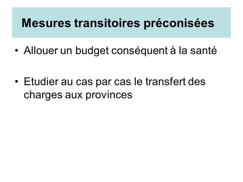 Mesures transitoires préconisées Allouer un budget conséquent à la santé Etudier au cas par cas le transfert des charges aux provinces