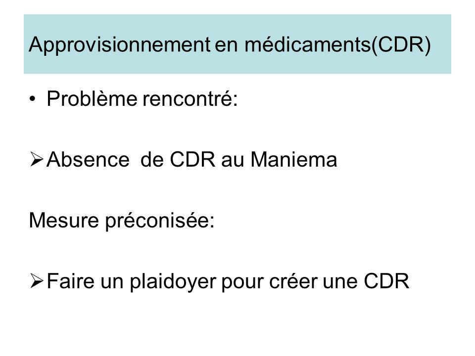 Approvisionnement en médicaments(CDR) Problème rencontré: Absence de CDR au Maniema Mesure préconisée: Faire un plaidoyer pour créer une CDR