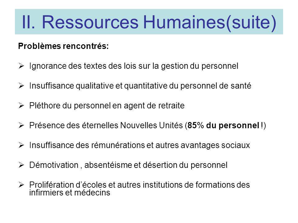 II. Ressources Humaines(suite) Problèmes rencontrés: Ignorance des textes des lois sur la gestion du personnel Insuffisance qualitative et quantitativ