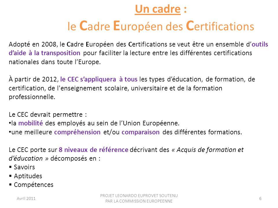 Avril 2011 PROJET LEONARDO EUPROVET SOUTENU PAR LA COMMISSION EUROPEENNE 7 8 niveaux Orientation Compétences clés CERAQ Validation de lapprentissage non formel