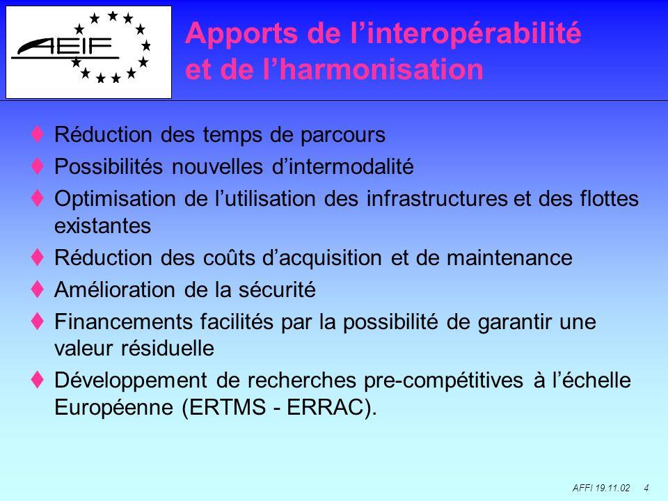 AFFI 19.11.02 4 Réduction des temps de parcours Possibilités nouvelles dintermodalité Optimisation de lutilisation des infrastructures et des flottes