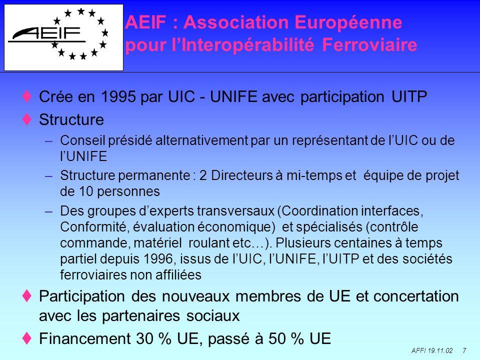 AFFI 19.11.02 7 Crée en 1995 par UIC - UNIFE avec participation UITP Structure –Conseil présidé alternativement par un représentant de lUIC ou de lUNI