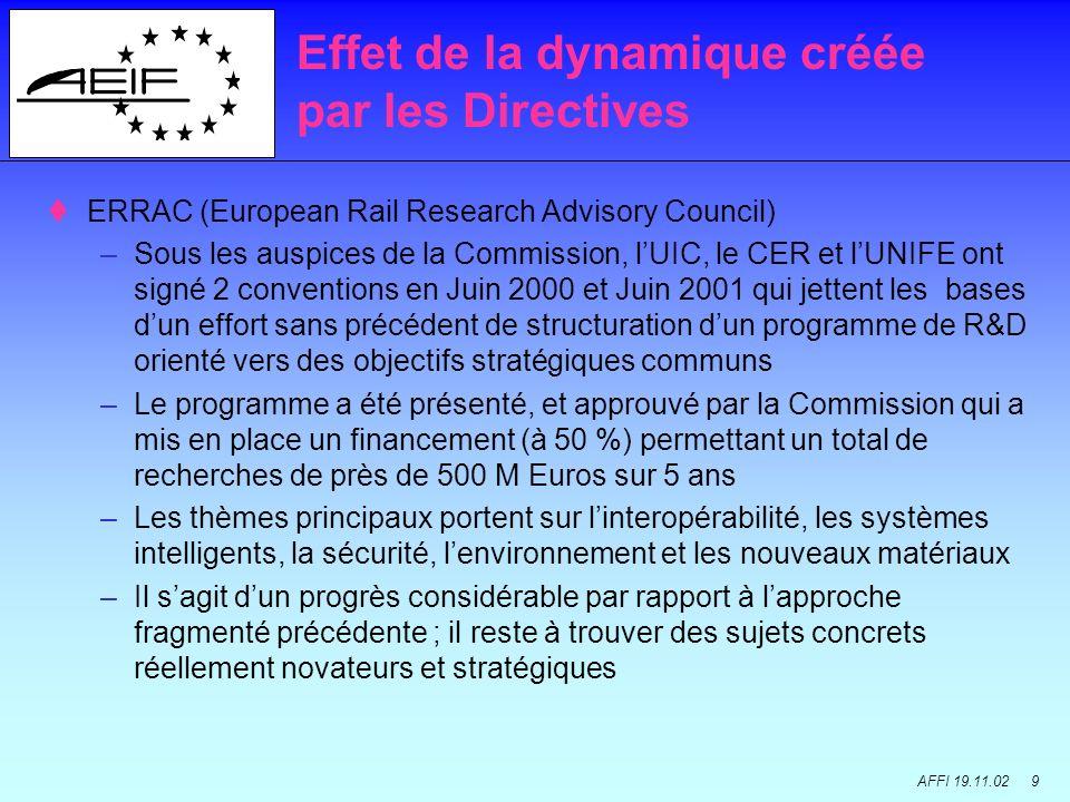 AFFI 19.11.02 9 ERRAC (European Rail Research Advisory Council) –Sous les auspices de la Commission, lUIC, le CER et lUNIFE ont signé 2 conventions en Juin 2000 et Juin 2001 qui jettent les bases dun effort sans précédent de structuration dun programme de R&D orienté vers des objectifs stratégiques communs –Le programme a été présenté, et approuvé par la Commission qui a mis en place un financement (à 50 %) permettant un total de recherches de près de 500 M Euros sur 5 ans –Les thèmes principaux portent sur linteropérabilité, les systèmes intelligents, la sécurité, lenvironnement et les nouveaux matériaux –Il sagit dun progrès considérable par rapport à lapproche fragmenté précédente ; il reste à trouver des sujets concrets réellement novateurs et stratégiques Effet de la dynamique créée par les Directives