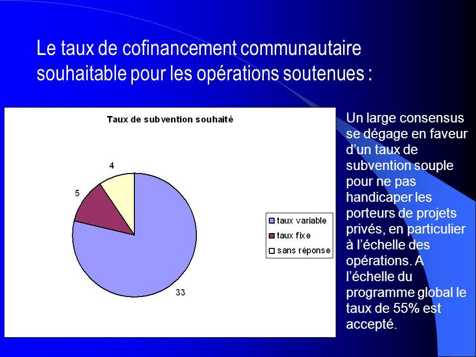 Le taux de cofinancement communautaire souhaitable pour les opérations soutenues : Un large consensus se dégage en faveur dun taux de subvention souple pour ne pas handicaper les porteurs de projets privés, en particulier à léchelle des opérations.