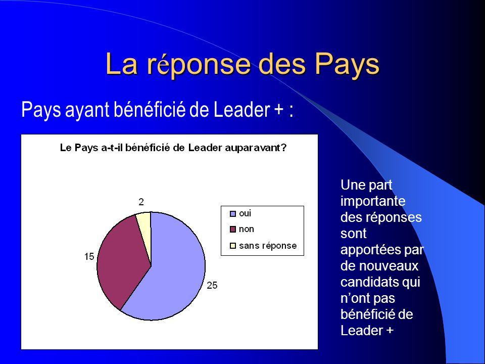 La r é ponse des Pays Pays ayant bénéficié de Leader + : Une part importante des réponses sont apportées par de nouveaux candidats qui nont pas bénéficié de Leader +