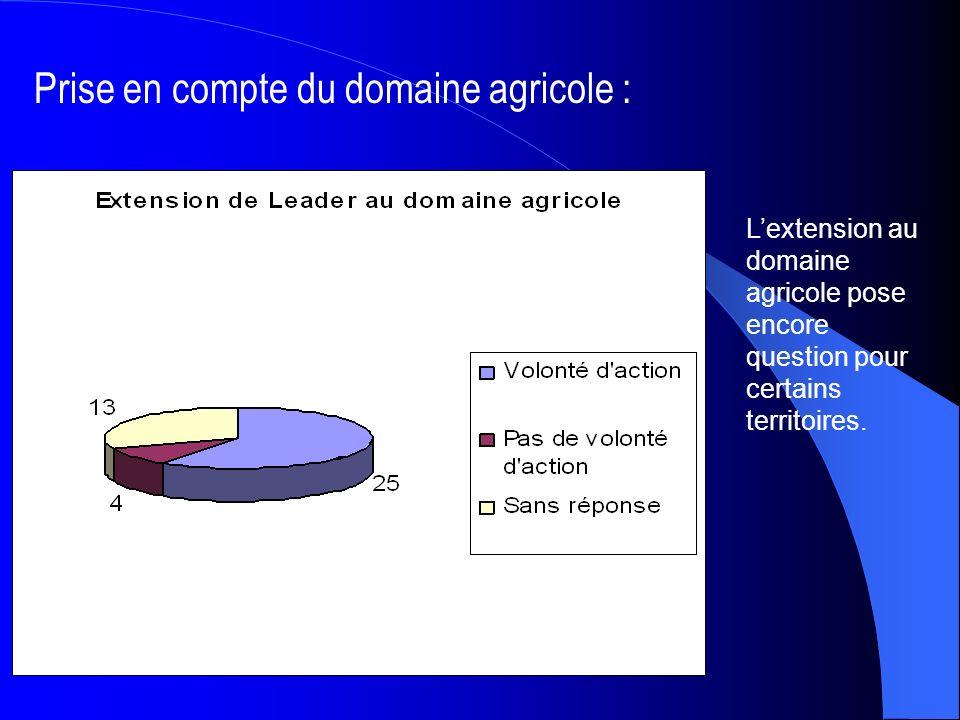 Prise en compte du domaine agricole : Lextension au domaine agricole pose encore question pour certains territoires.