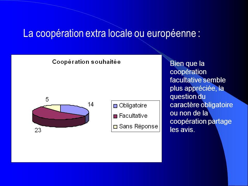 La coopération extra locale ou européenne : Bien que la coopération facultative semble plus appréciée, la question du caractère obligatoire ou non de la coopération partage les avis.