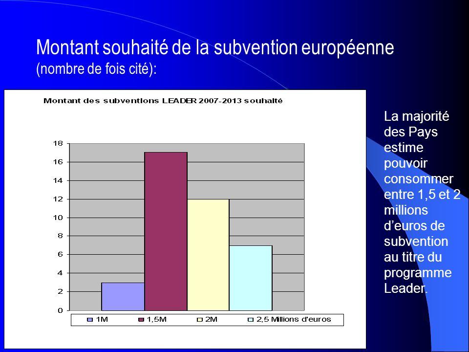 Montant souhaité de la subvention européenne (nombre de fois cité): La majorité des Pays estime pouvoir consommer entre 1,5 et 2 millions deuros de subvention au titre du programme Leader.