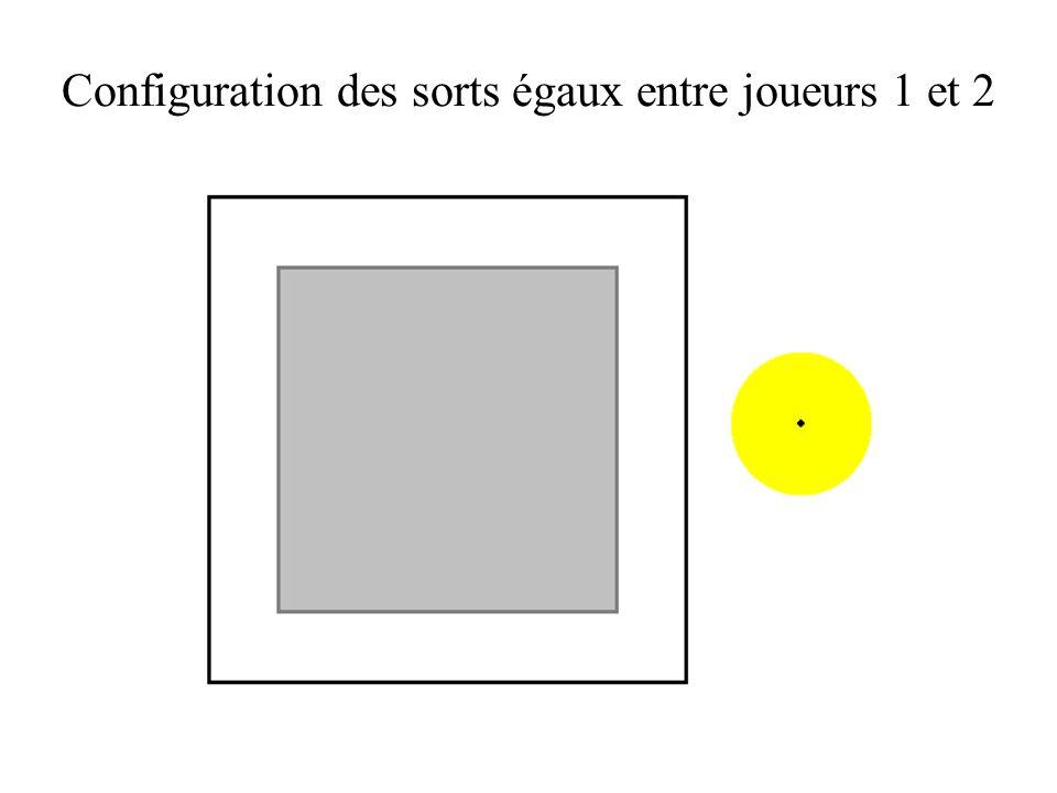 Configuration des sorts égaux entre joueurs 1 et 2
