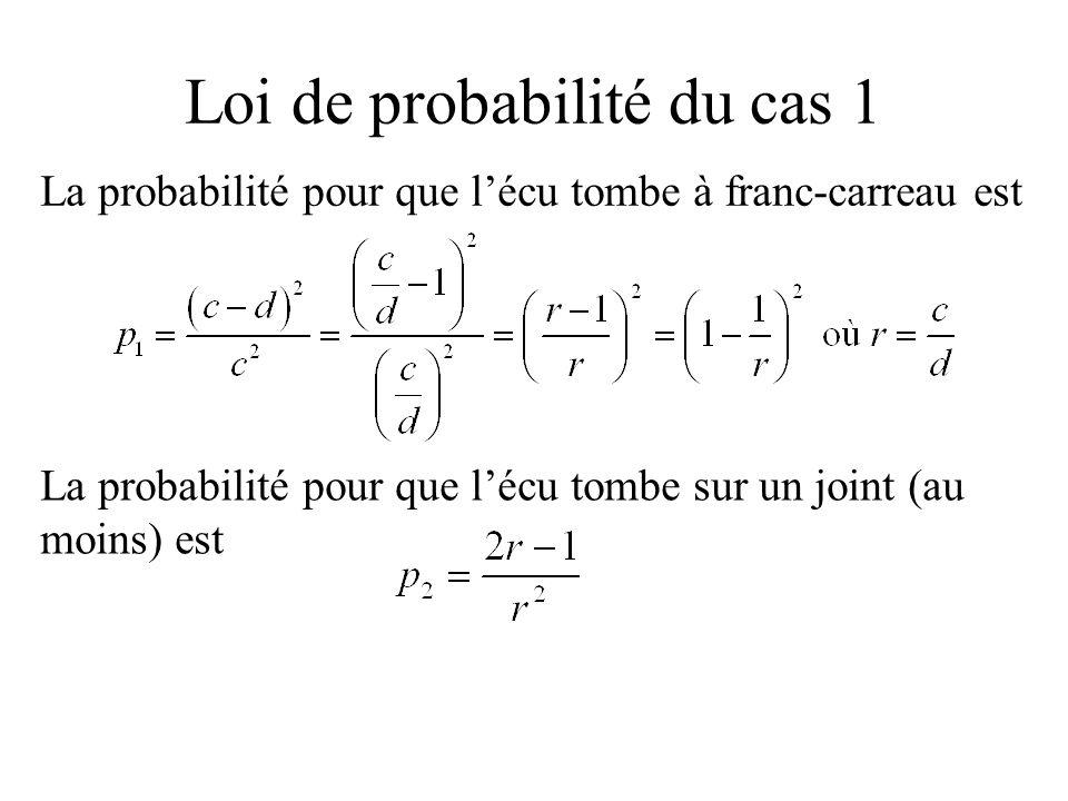 Loi de probabilité du cas 1 La probabilité pour que lécu tombe à franc-carreau est La probabilité pour que lécu tombe sur un joint (au moins) est