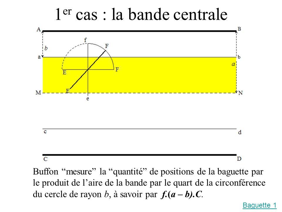 1 er cas : la bande centrale Baguette 1 Buffon mesure la quantité de positions de la baguette par le produit de laire de la bande par le quart de la c