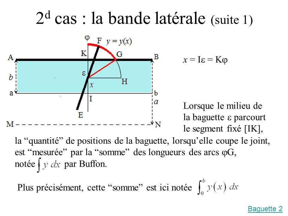 x = I = K Lorsque le milieu de la baguette parcourt le segment fixé [IK], la quantité de positions de la baguette, lorsquelle coupe le joint, est mesu