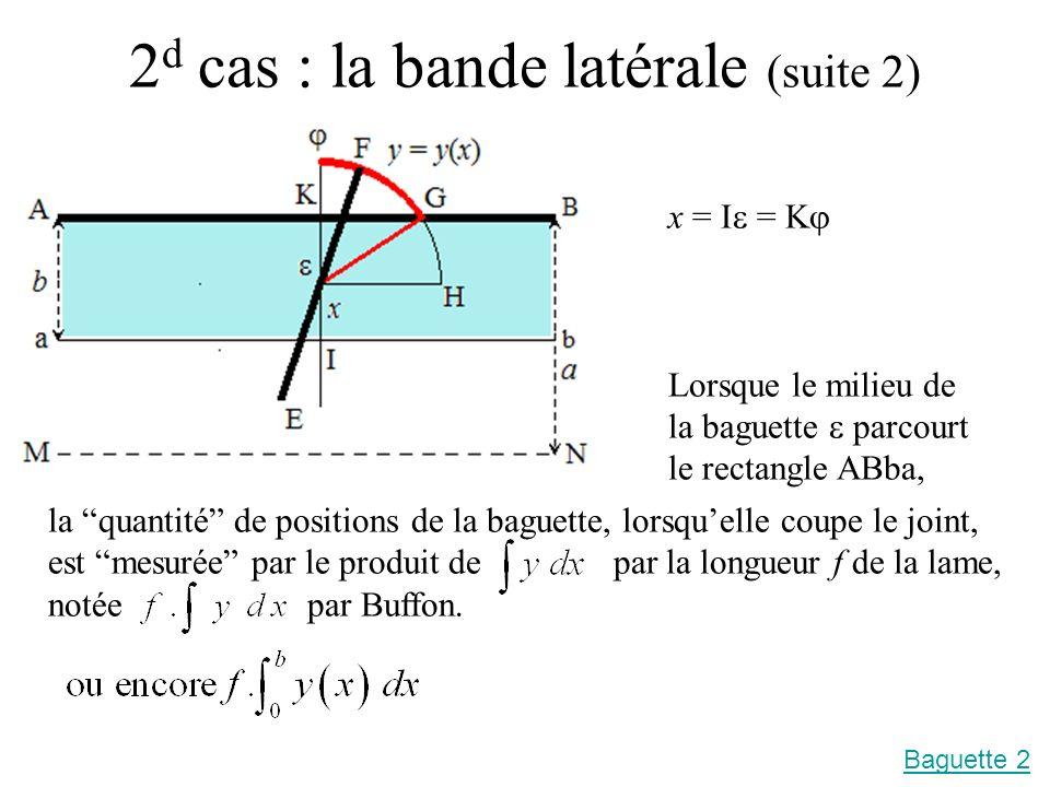 2 d cas : la bande latérale (suite 2) x = I = K Lorsque le milieu de la baguette parcourt le rectangle ABba, la quantité de positions de la baguette,