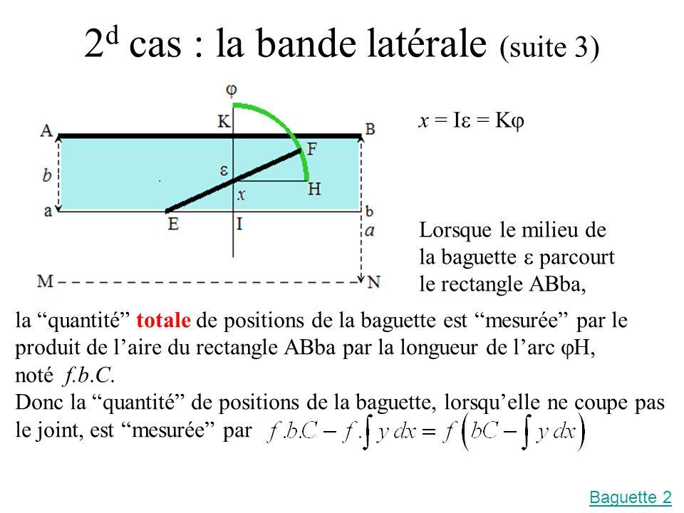 2 d cas : la bande latérale (suite 3) x = I = K Lorsque le milieu de la baguette parcourt le rectangle ABba, la quantité totale de positions de la bag