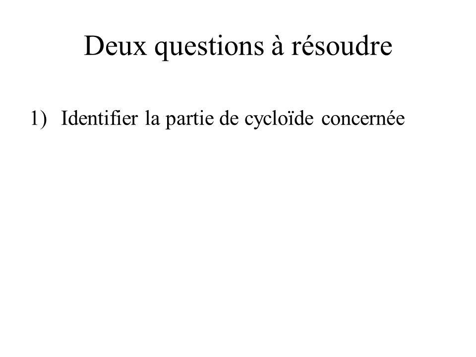 1)Identifier la partie de cycloïde concernée