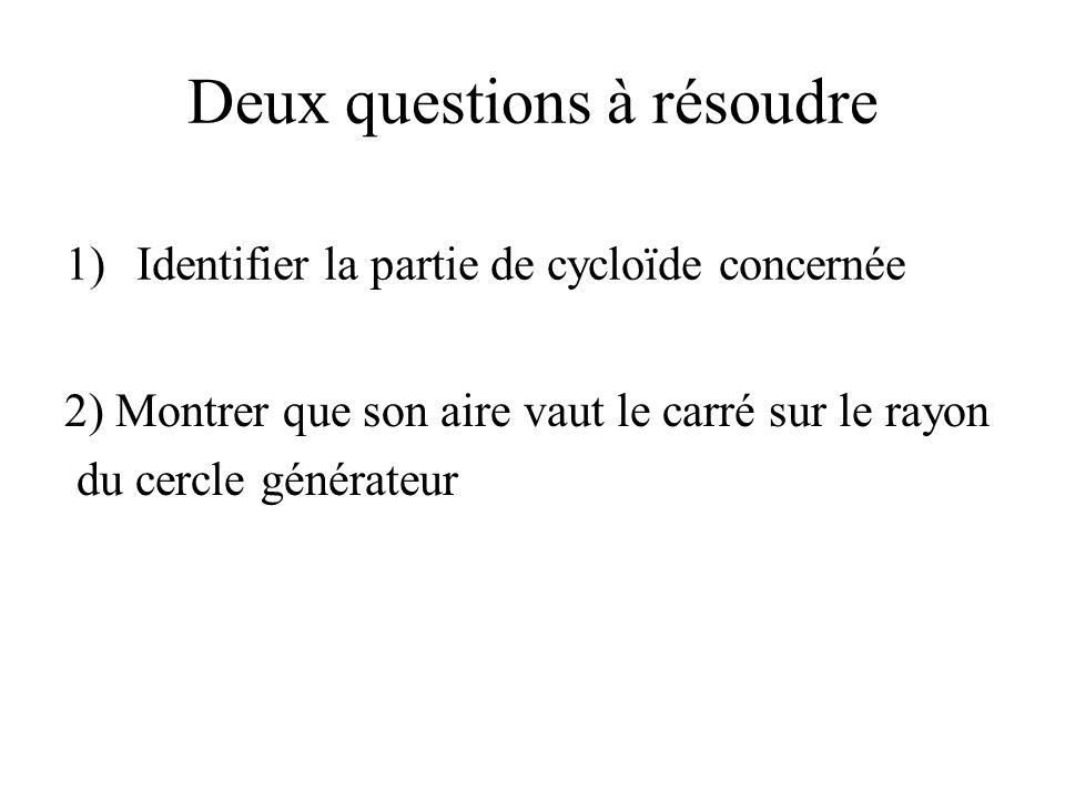 Deux questions à résoudre 1)Identifier la partie de cycloïde concernée 2) Montrer que son aire vaut le carré sur le rayon du cercle générateur