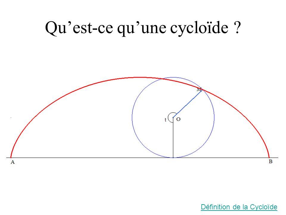 Quest-ce quune cycloïde ? Définition de la Cycloïde