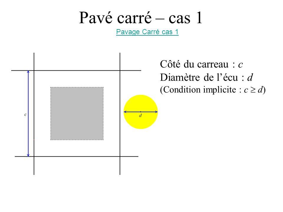 Pavé carré – cas 1 Côté du carreau : c Diamètre de lécu : d (Condition implicite : c d) Pavage Carré cas 1