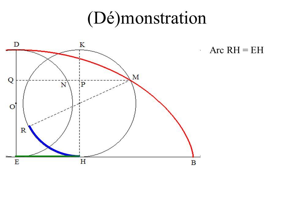 Arc RH = EH