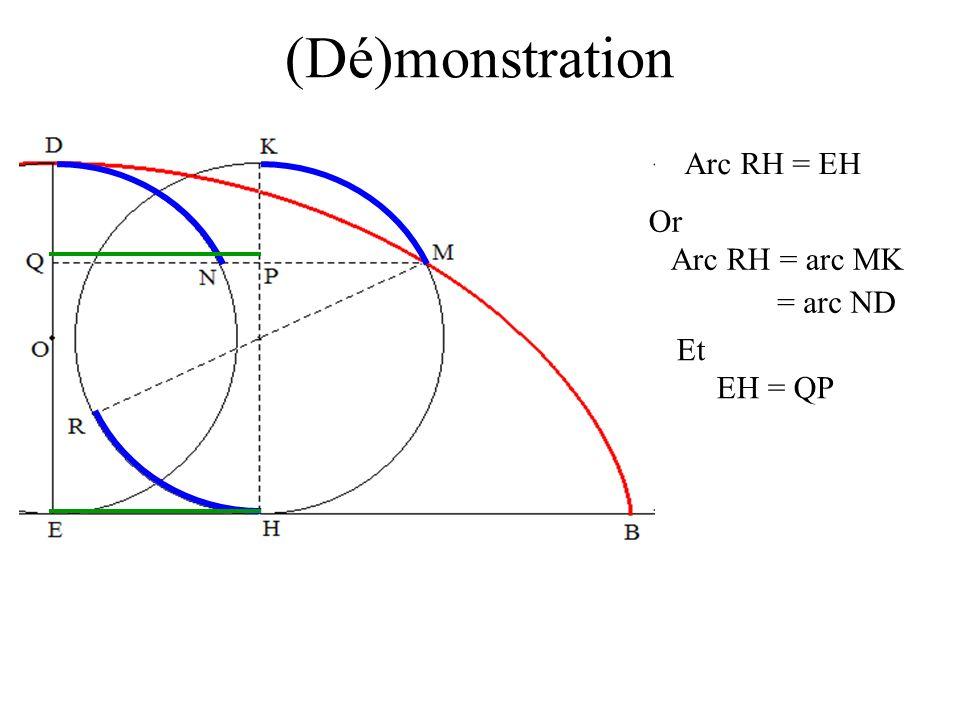 (Dé)monstration Arc RH = EH Or Arc RH = arc MK = arc ND Et EH = QP