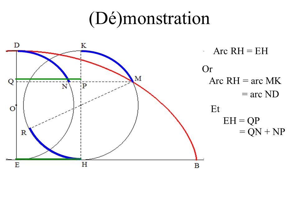 (Dé)monstration Arc RH = EH Or Arc RH = arc MK = arc ND Et EH = QP = QN + NP