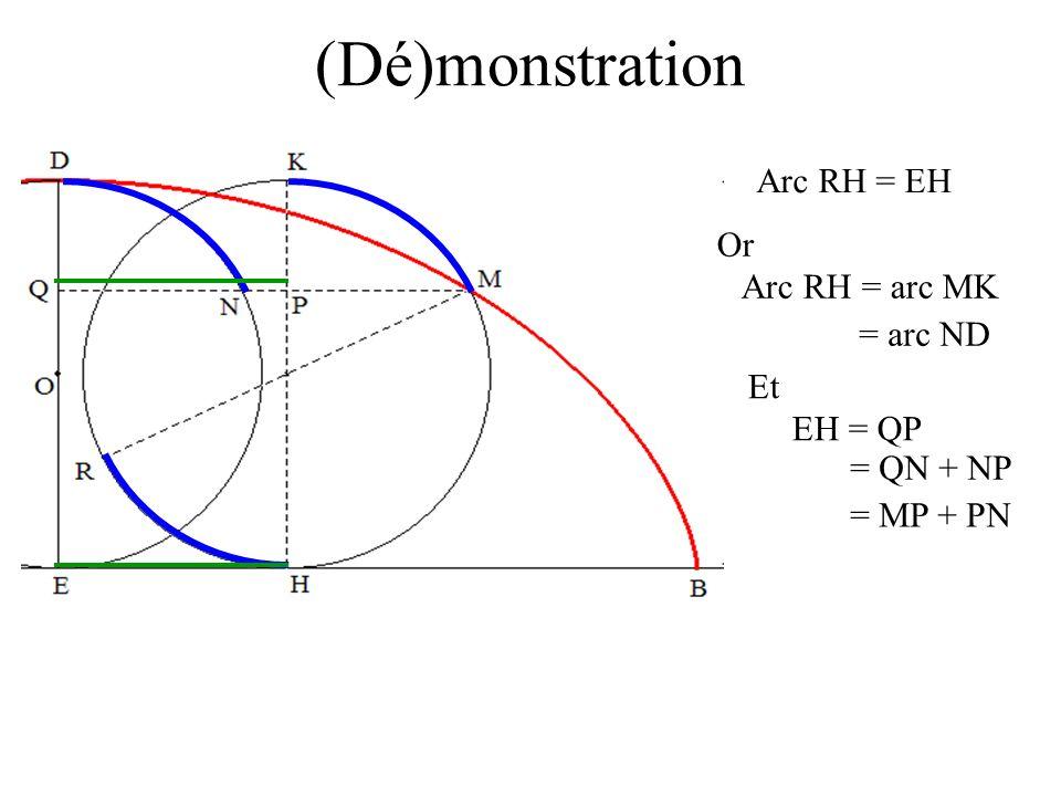(Dé)monstration Arc RH = EH Or Arc RH = arc MK = arc ND Et EH = QP = QN + NP = MP + PN