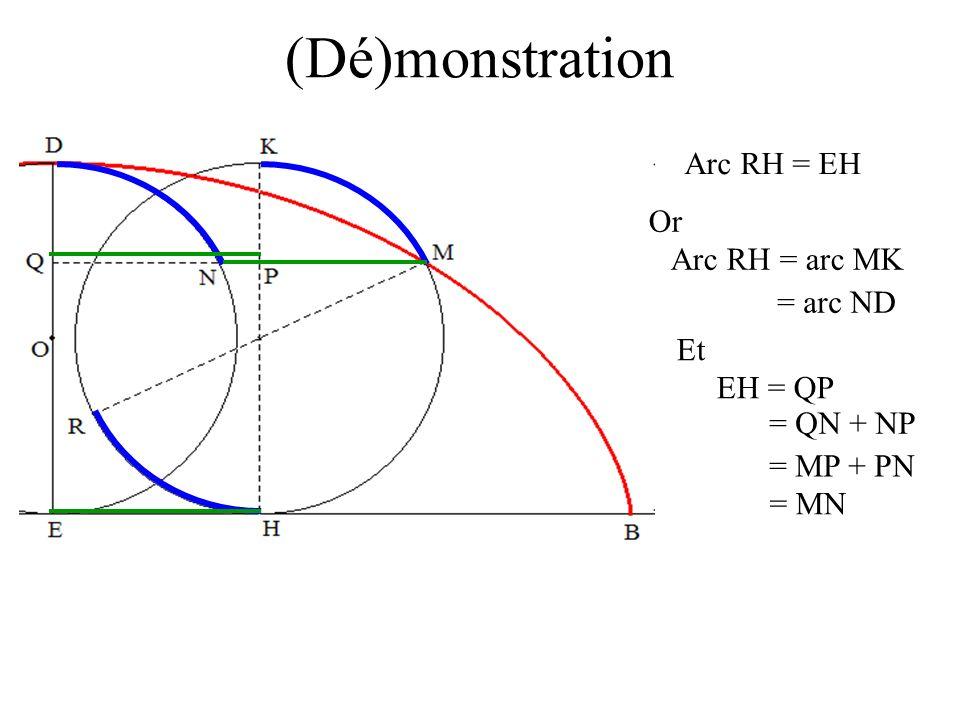 (Dé)monstration = MN Arc RH = EH Or Arc RH = arc MK = arc ND Et EH = QP = QN + NP = MP + PN
