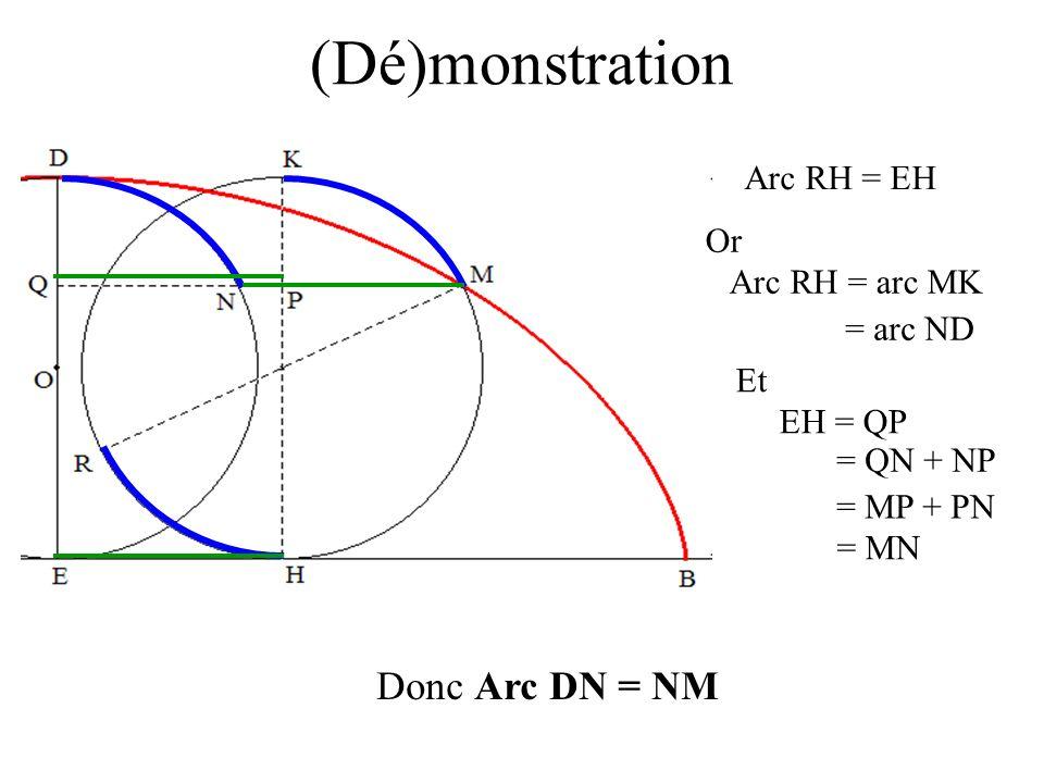 (Dé)monstration = MN Donc Arc DN = NM Arc RH = EH Or Arc RH = arc MK = arc ND Et EH = QP = QN + NP = MP + PN