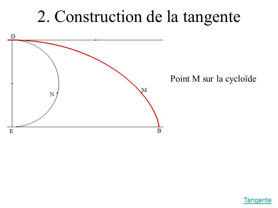 2. Construction de la tangente Point M sur la cycloïde N Tangente