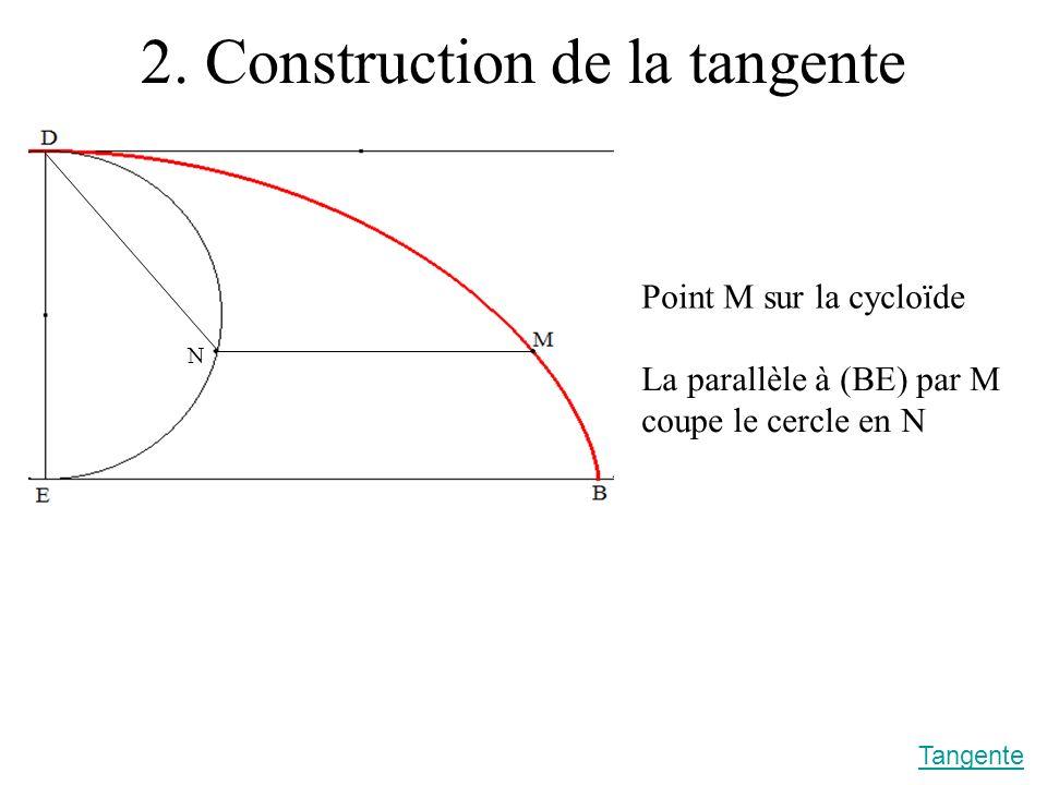 2. Construction de la tangente Point M sur la cycloïde La parallèle à (BE) par M coupe le cercle en N N Tangente