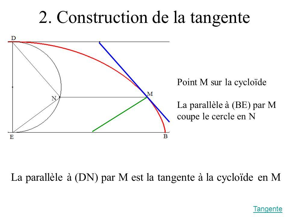 2. Construction de la tangente Point M sur la cycloïde La parallèle à (BE) par M coupe le cercle en N N La parallèle à (DN) par M est la tangente à la